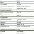 Как расшифровать спермограмму и понять ее результаты